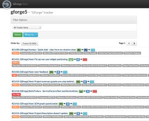GForge_Next
